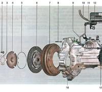 Схема сцепления Шкода Октавия Тур с двигателем AKL