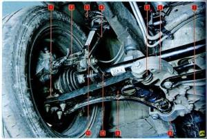 Схема передней подвески Skoda Octavia A5