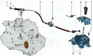 Привод управления автоматической коробкой передач