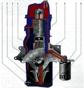 Система смазки двигателя Шкода Октавия