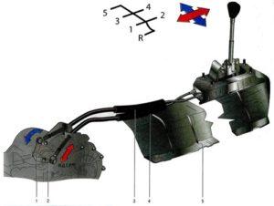Привод управления механической коробкой передач Шкода Октавия